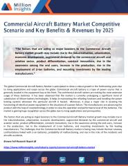 Commercial Aircraft Battery Market Competitive Scenario and Key Benefits & Revenues by 2025.pdf
