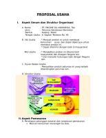 contoh PROPOSAL USAHA.doc