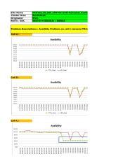 HCR159_2G_NPI_SAB704-GSM-Keneukai_Avaibilty Problem_20140715.xlsx