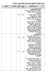 جدول الإعمال الكهربائية لبناية الاسواق.doc
