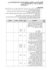 الكشف التخميني للطرق ومواقف السيارات للمجمع السكني في محافظة ذي قار.doc