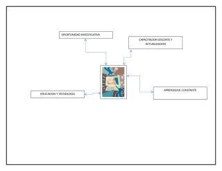 MAPA MENTAL TICS- UNESCO CAP 1 Y 2.docx