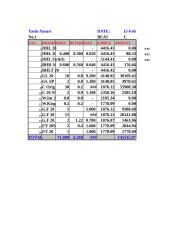 Stock Report+Perchey (15-02-14).xlsx