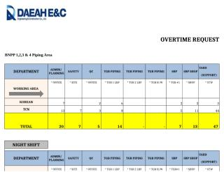 OVERTIME REQUEST SUMMARY FORMAT.xlsx