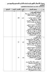 جدول الإعمال الكهربائية لبناية الادارة المجمع والمهندس المقيم.doc