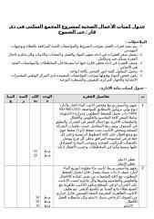 جدول كميات بناية الادارة حي الشموخ.doc