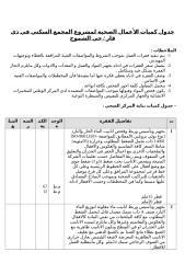 جدول كميات بناية المركز الصحي الصحية.doc