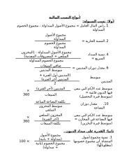 النسب المالية.doc